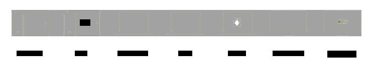 Visualización en una amplia gama de dispositivos